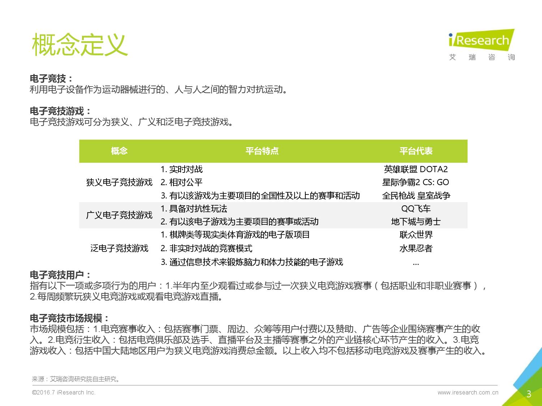 2016年中国电子竞技及游戏直播行业研究报告_000003