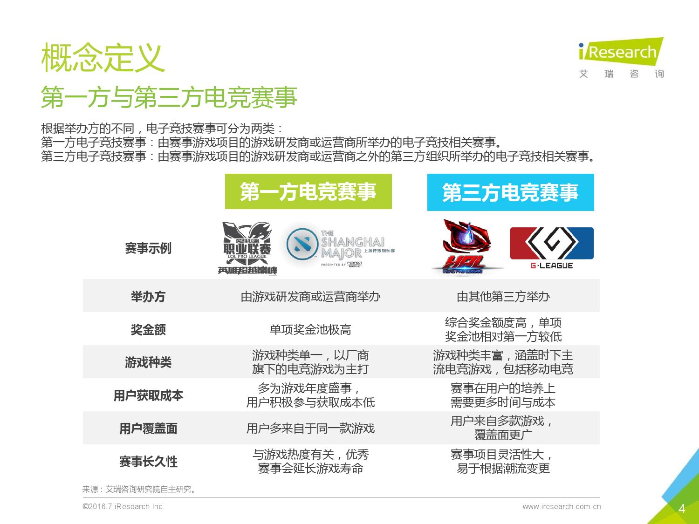 2016年中国电子竞技及游戏直播行业研究报告_000004