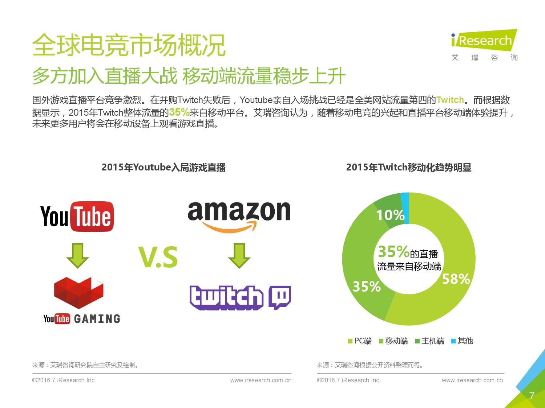 2016年中国电子竞技及游戏直播行业研究报告_000007