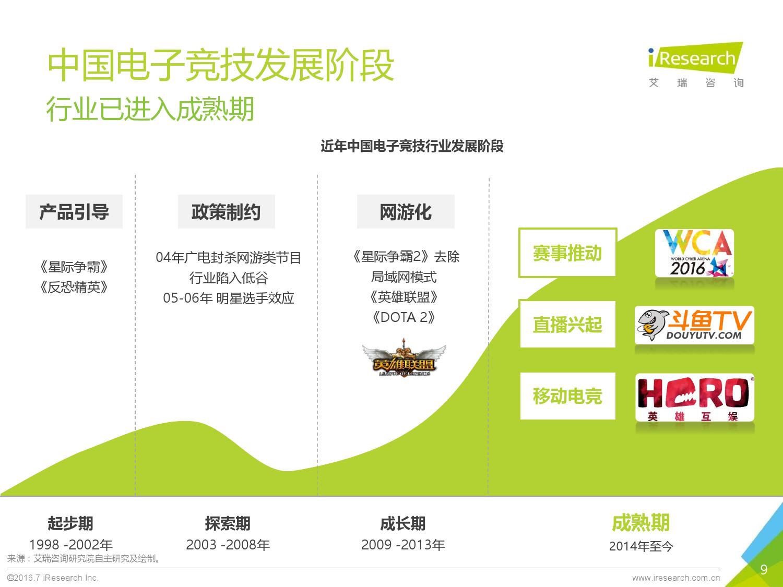 2016年中国电子竞技及游戏直播行业研究报告_000009