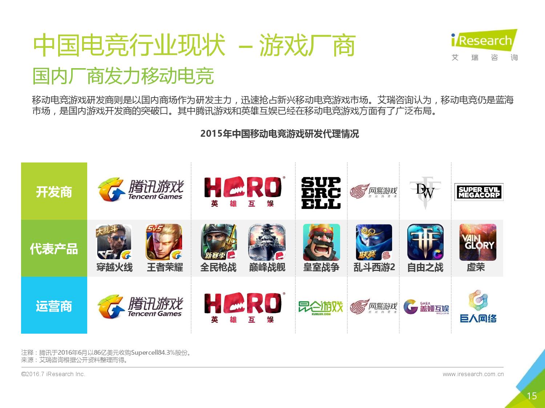 2016年中国电子竞技及游戏直播行业研究报告_000015