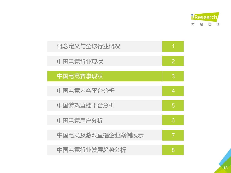 2016年中国电子竞技及游戏直播行业研究报告_000018
