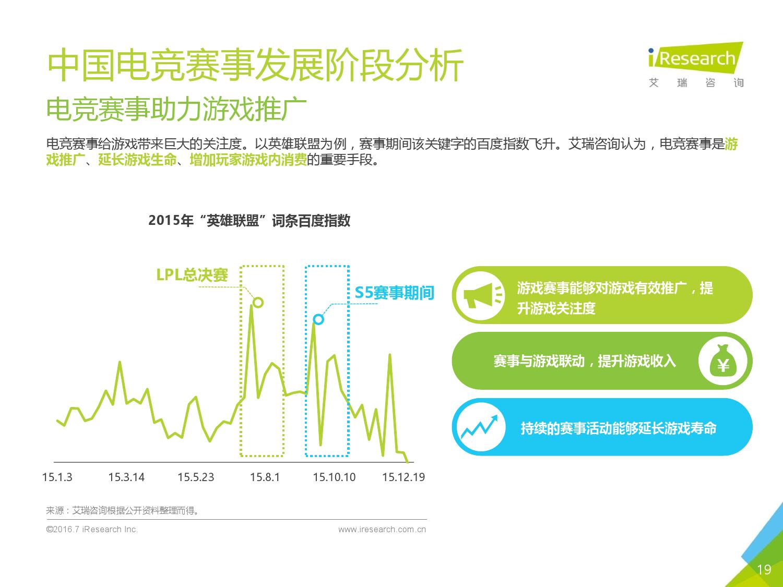 2016年中国电子竞技及游戏直播行业研究报告_000019