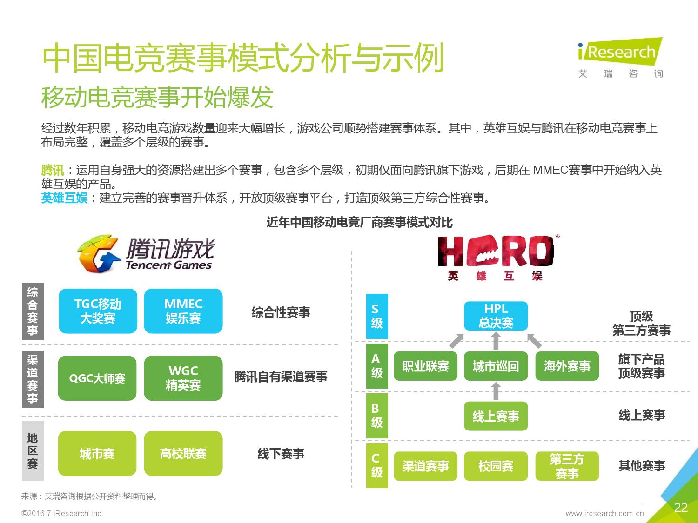 2016年中国电子竞技及游戏直播行业研究报告_000022