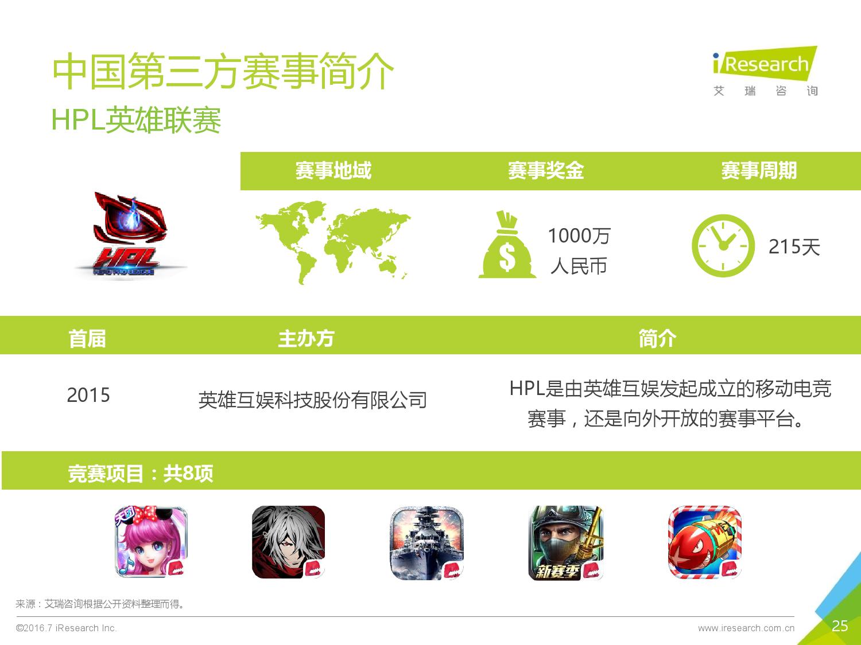 2016年中国电子竞技及游戏直播行业研究报告_000025
