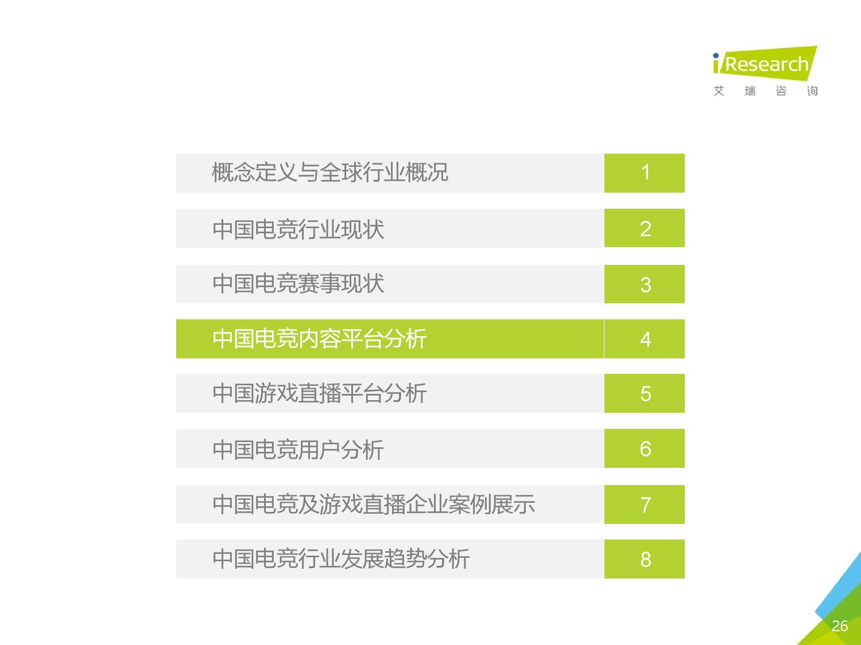 2016年中国电子竞技及游戏直播行业研究报告_000026