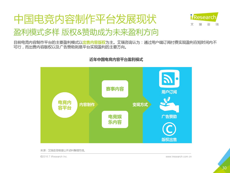 2016年中国电子竞技及游戏直播行业研究报告_000030