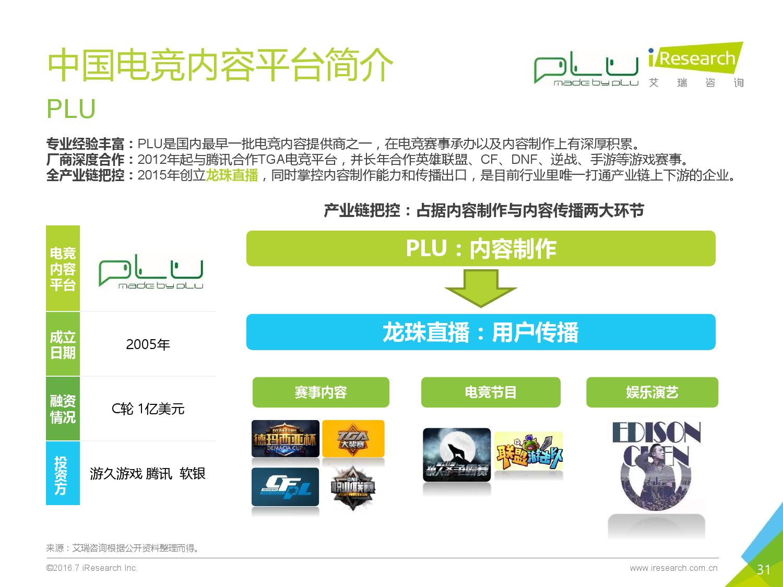 2016年中国电子竞技及游戏直播行业研究报告_000031