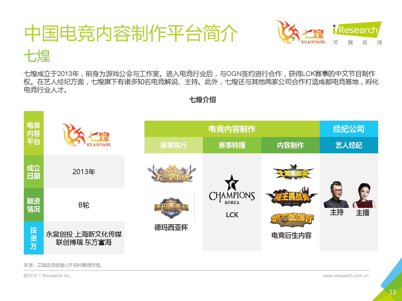 2016年中国电子竞技及游戏直播行业研究报告_000033