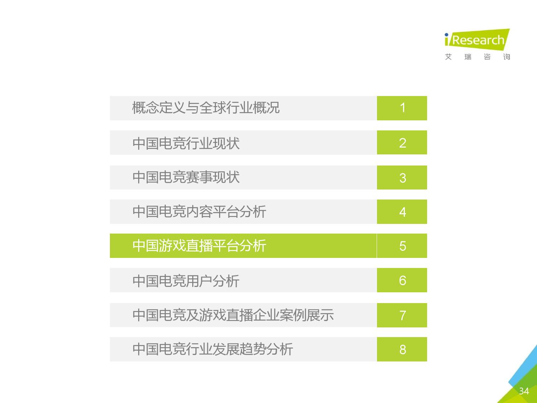 2016年中国电子竞技及游戏直播行业研究报告_000034