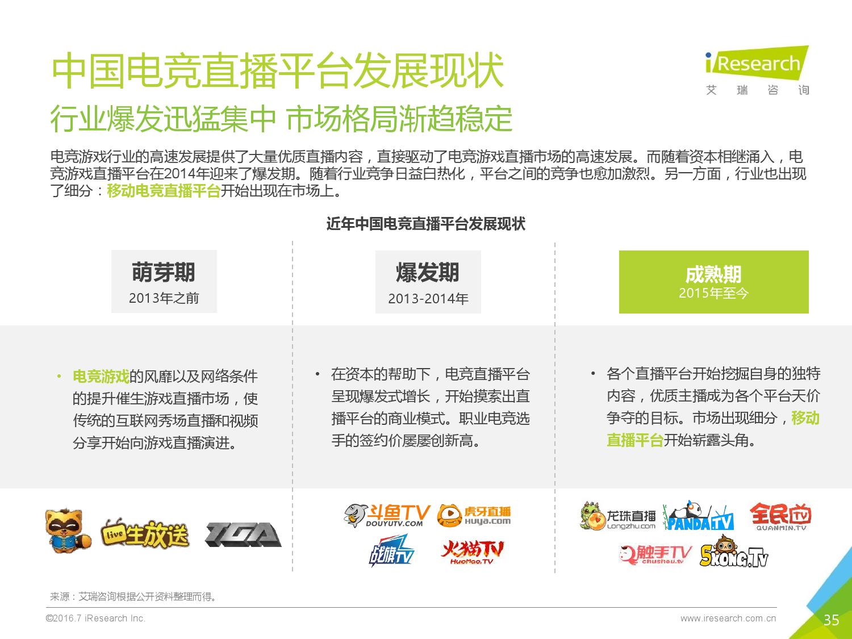 2016年中国电子竞技及游戏直播行业研究报告_000035