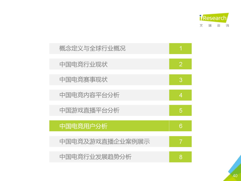 2016年中国电子竞技及游戏直播行业研究报告_000040
