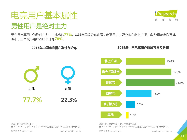 2016年中国电子竞技及游戏直播行业研究报告_000041