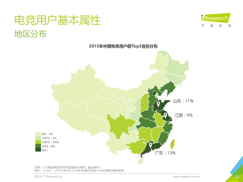 2016年中国电子竞技及游戏直播行业研究报告_000042