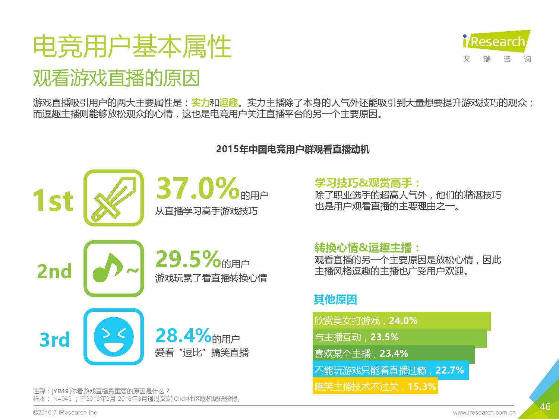 2016年中国电子竞技及游戏直播行业研究报告_000046