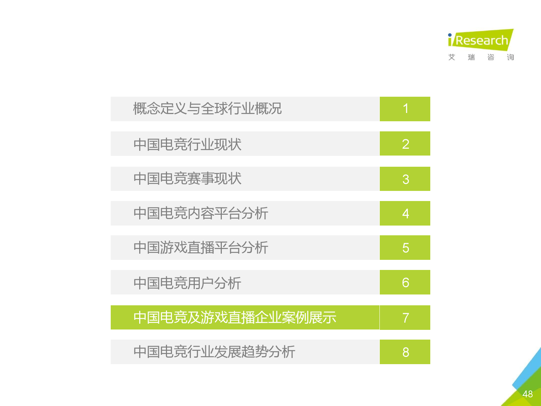 2016年中国电子竞技及游戏直播行业研究报告_000048