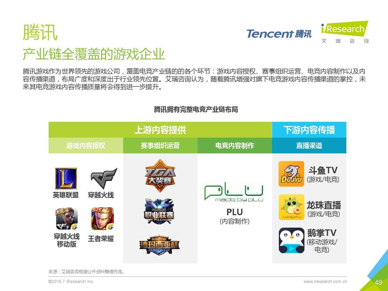 2016年中国电子竞技及游戏直播行业研究报告_000049