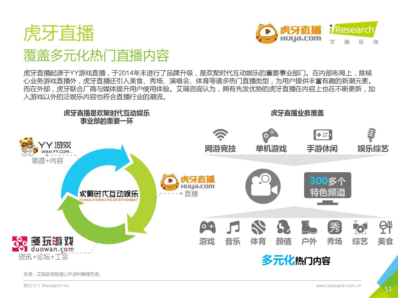 2016年中国电子竞技及游戏直播行业研究报告_000051