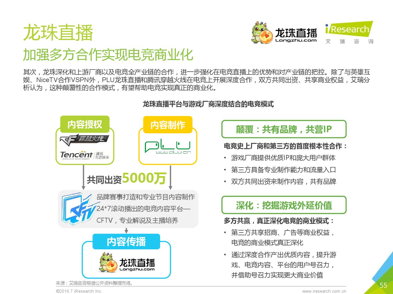 2016年中国电子竞技及游戏直播行业研究报告_000055