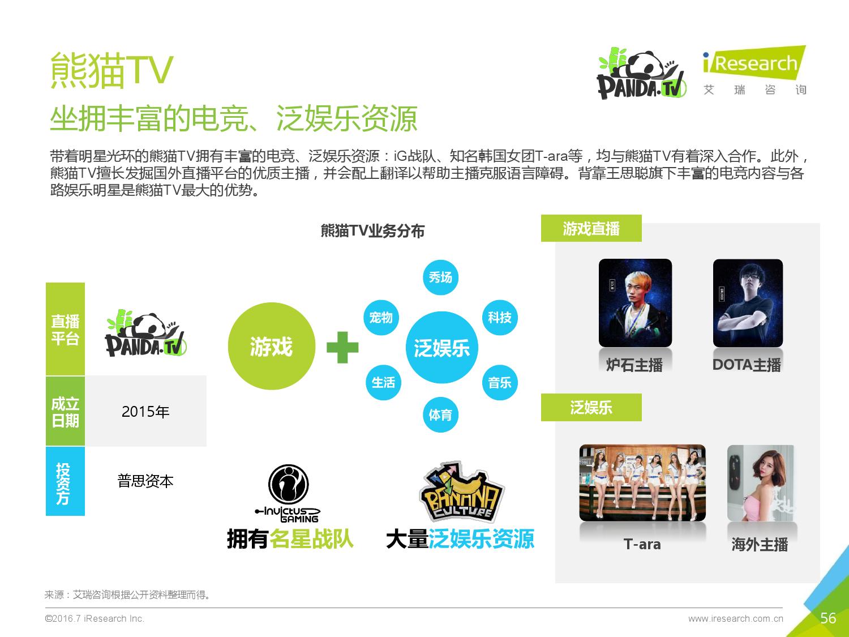 2016年中国电子竞技及游戏直播行业研究报告_000056