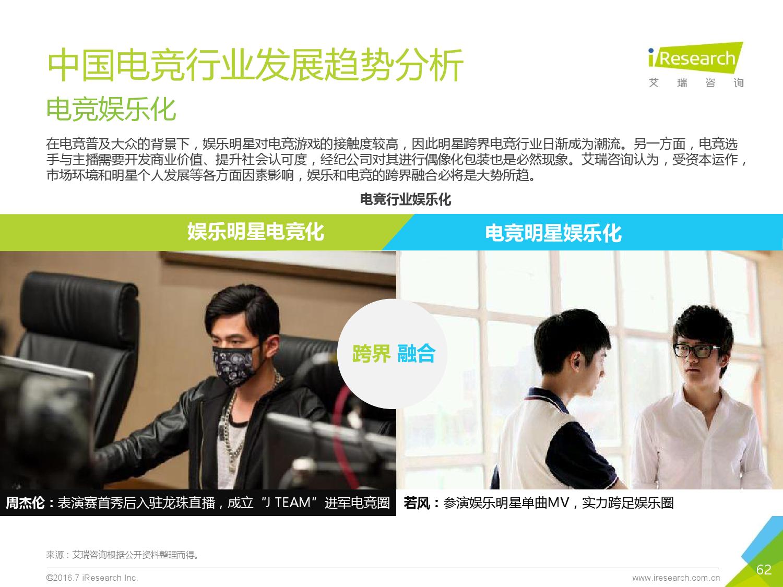 2016年中国电子竞技及游戏直播行业研究报告_000062