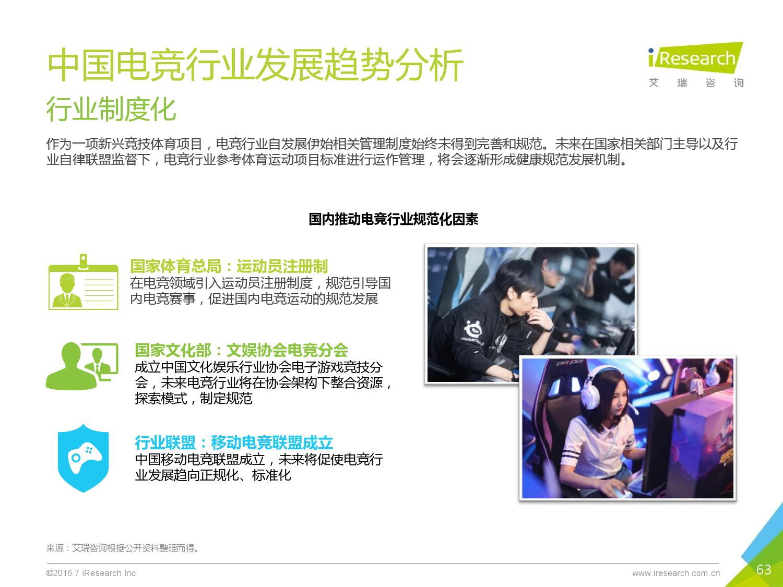 2016年中国电子竞技及游戏直播行业研究报告_000063