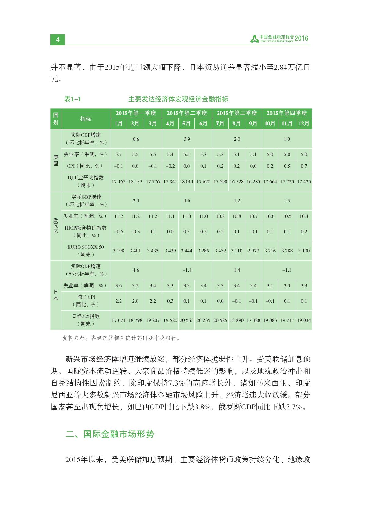 2016年中国金融稳定报告_000014