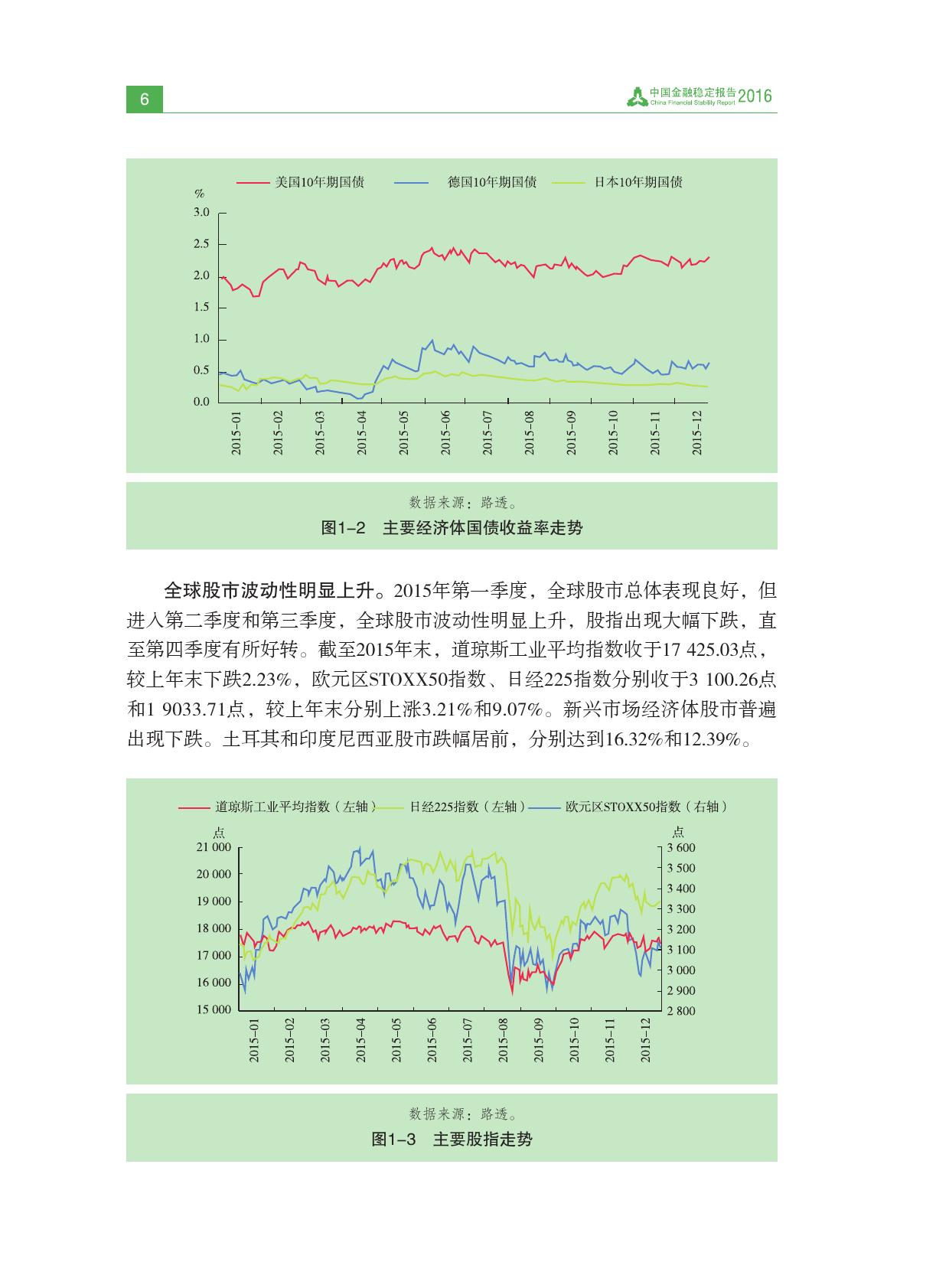 2016年中国金融稳定报告_000016