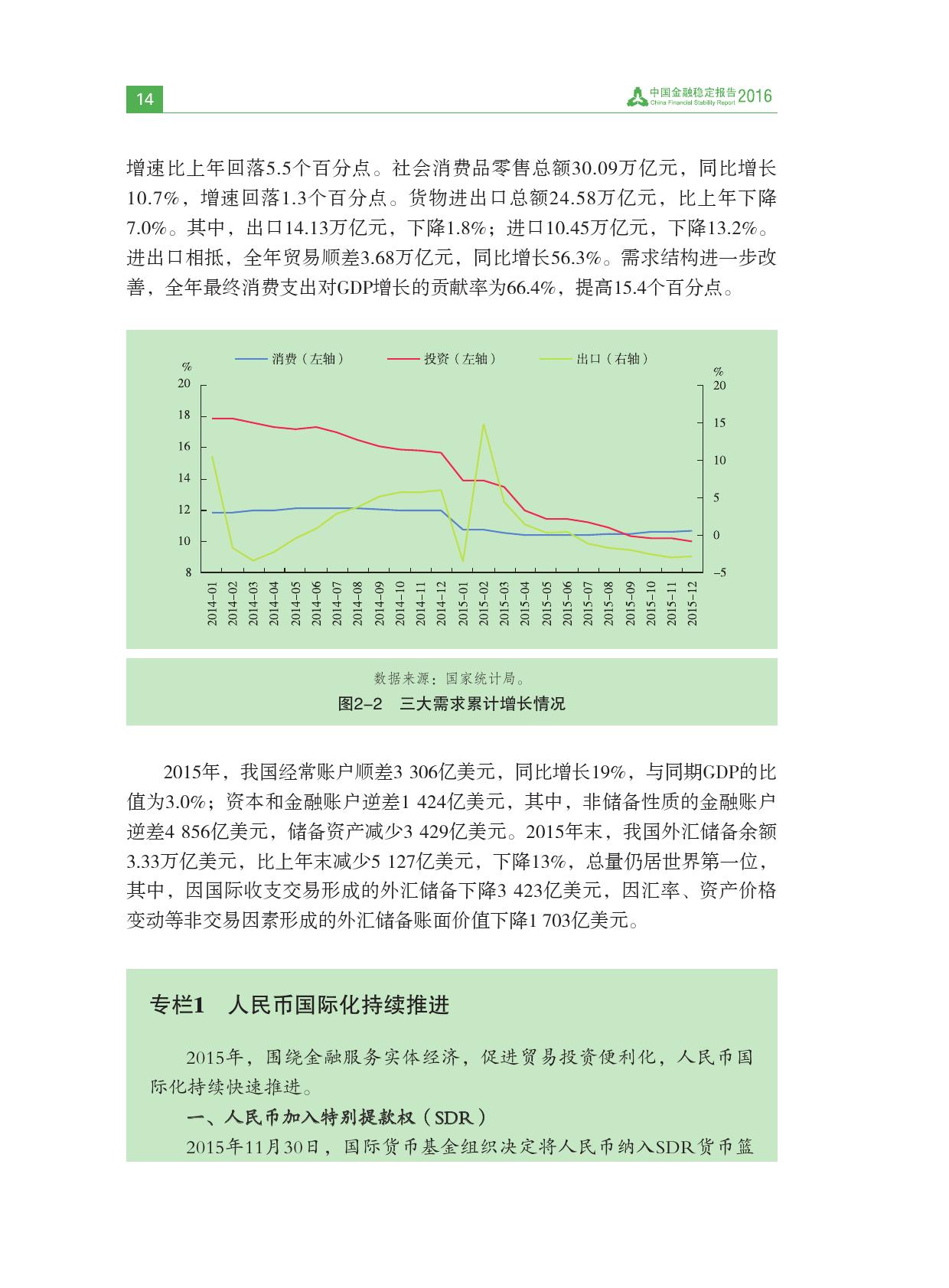 2016年中国金融稳定报告_000024