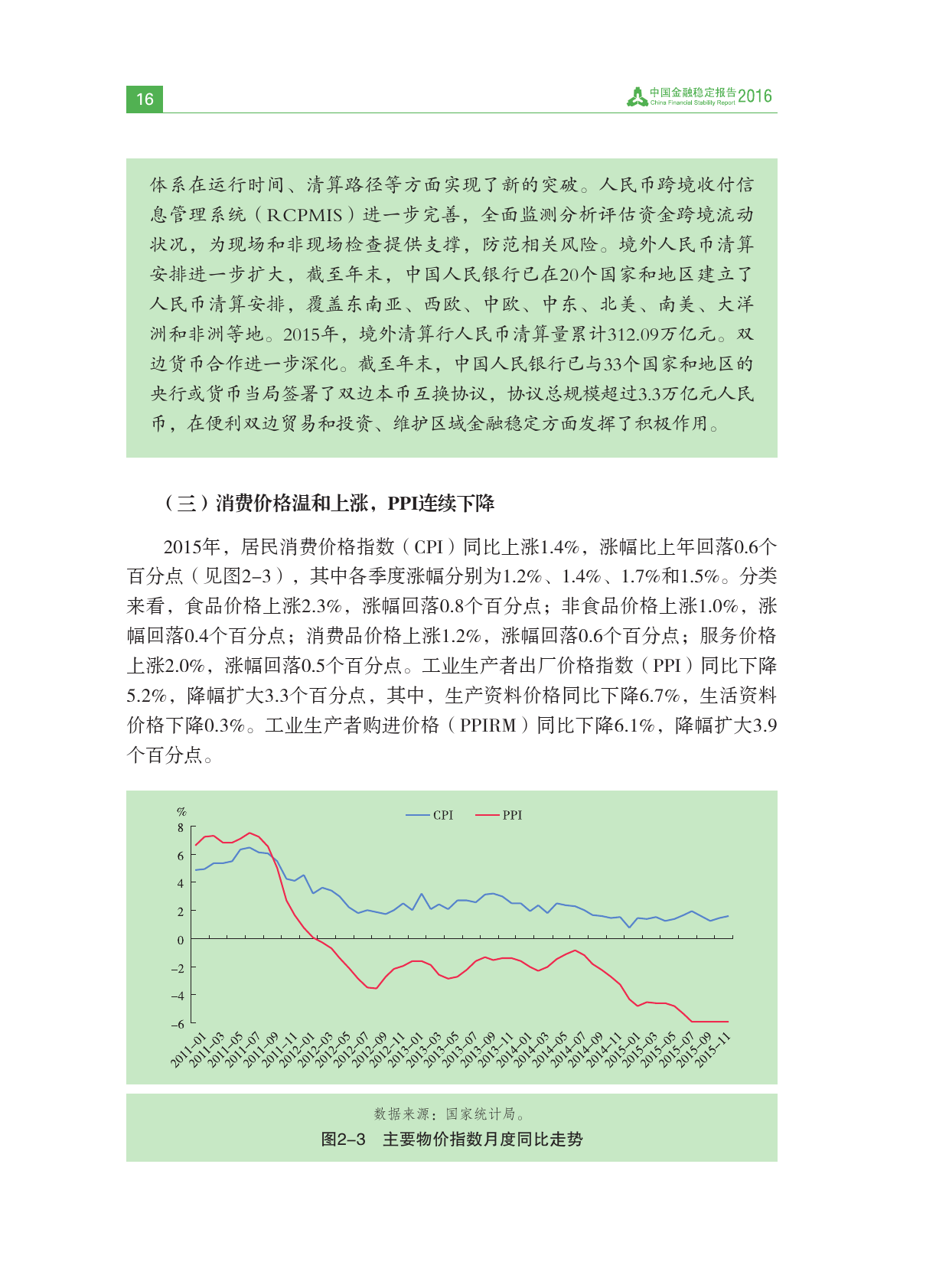2016年中国金融稳定报告_000026