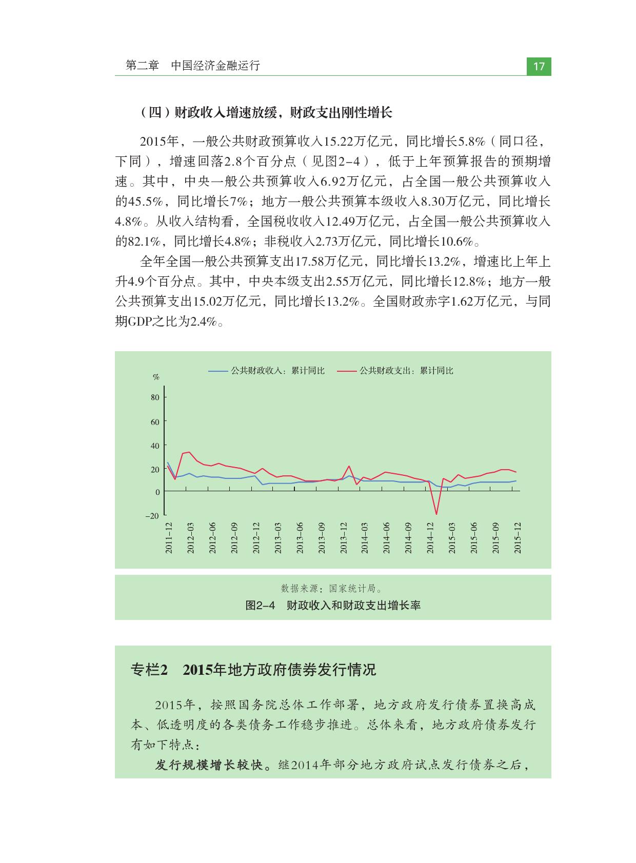 2016年中国金融稳定报告_000027