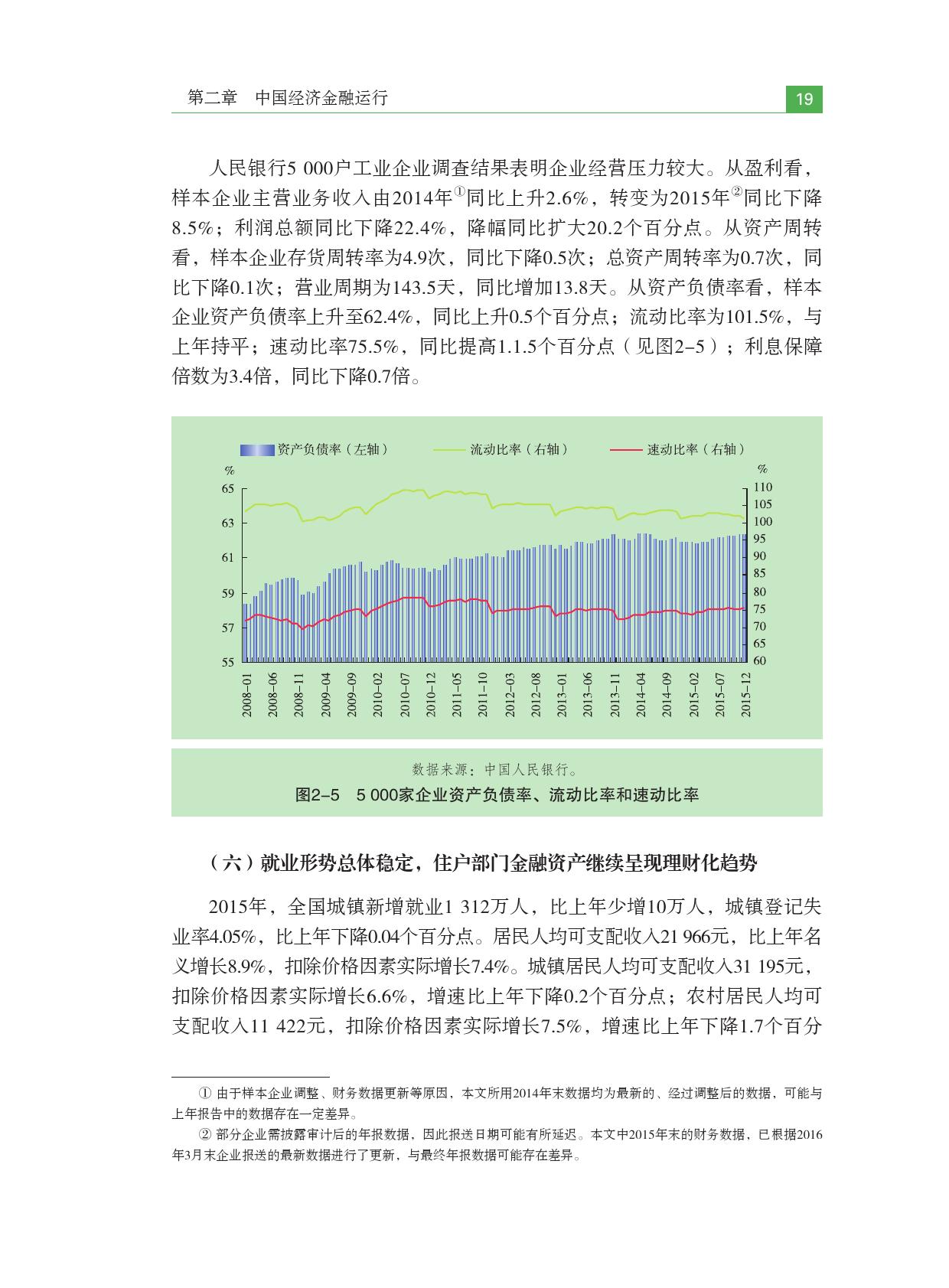 2016年中国金融稳定报告_000029