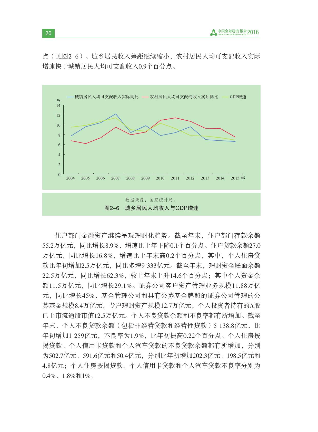 2016年中国金融稳定报告_000030