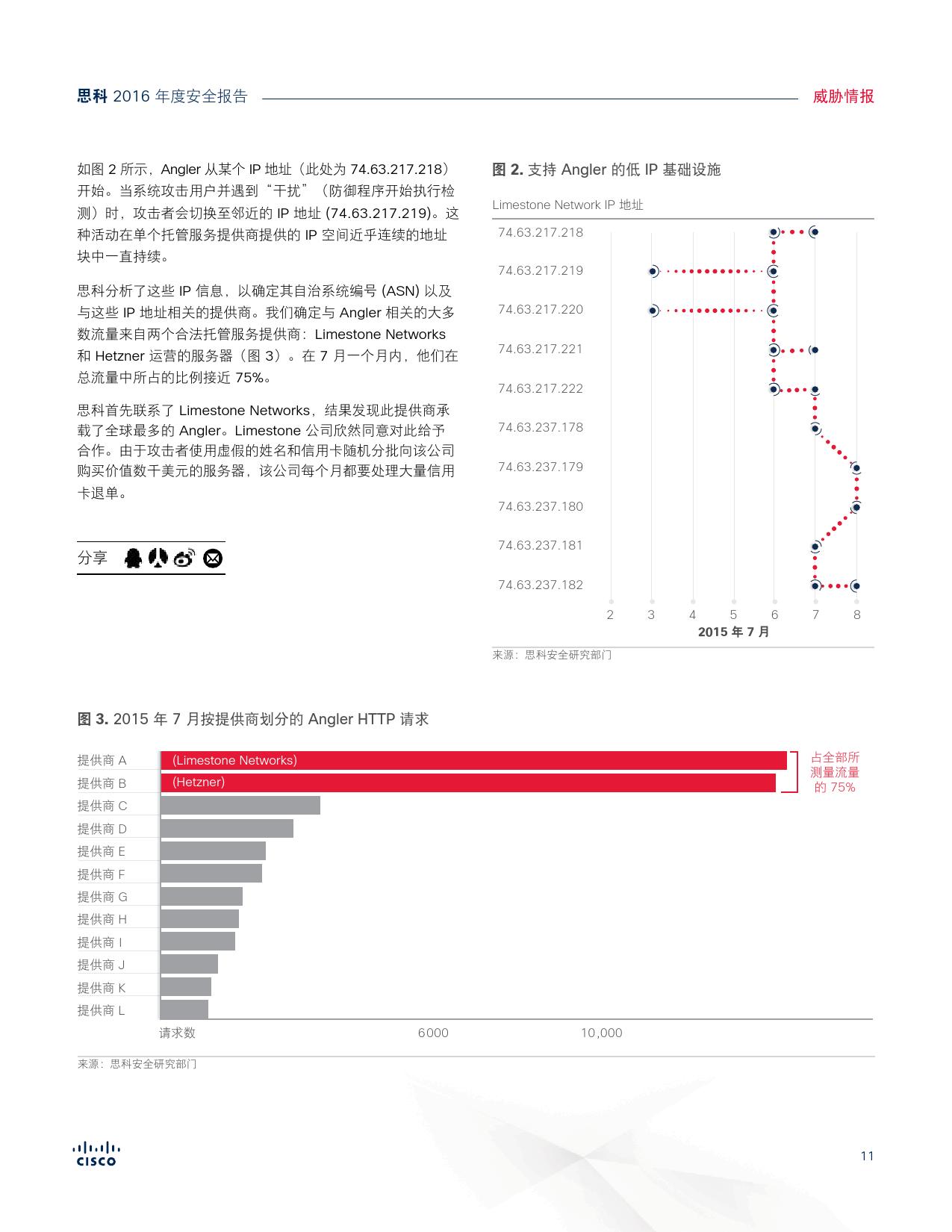 2016年中网络安全报告_000011