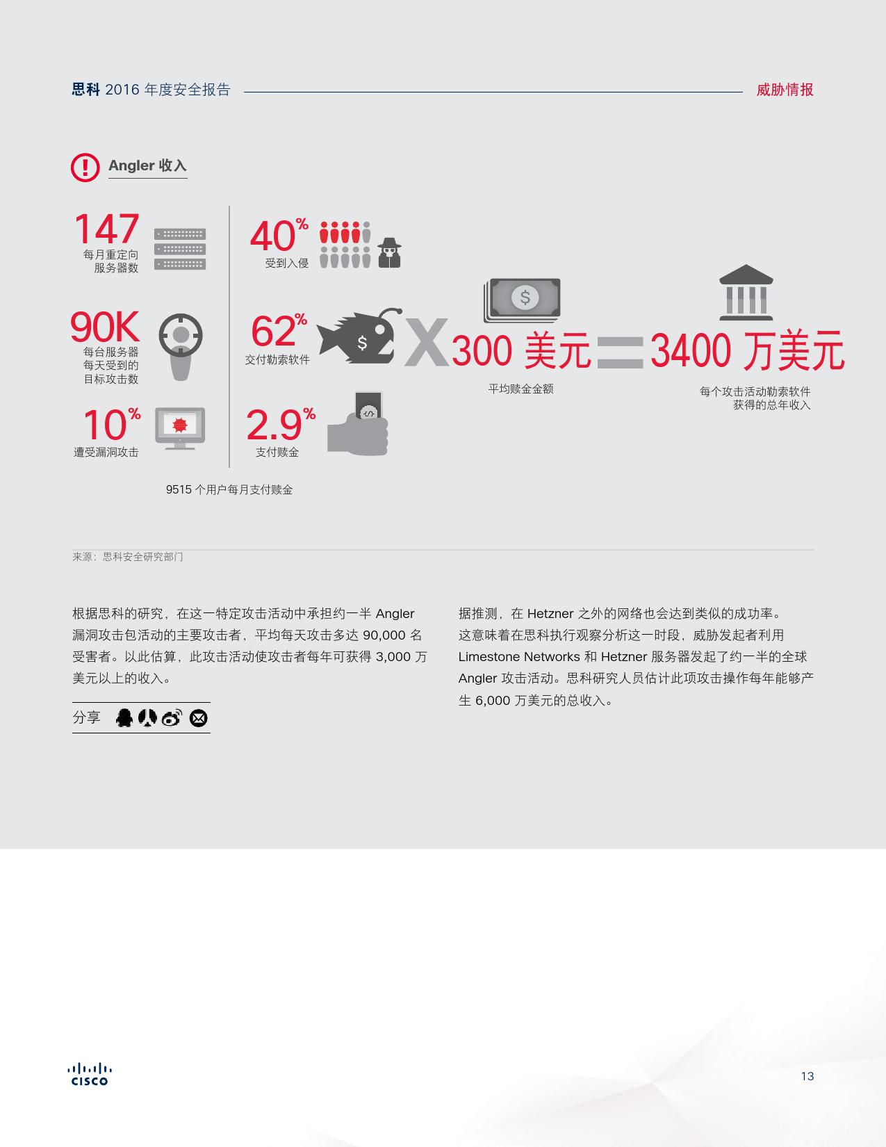 2016年中网络安全报告_000013