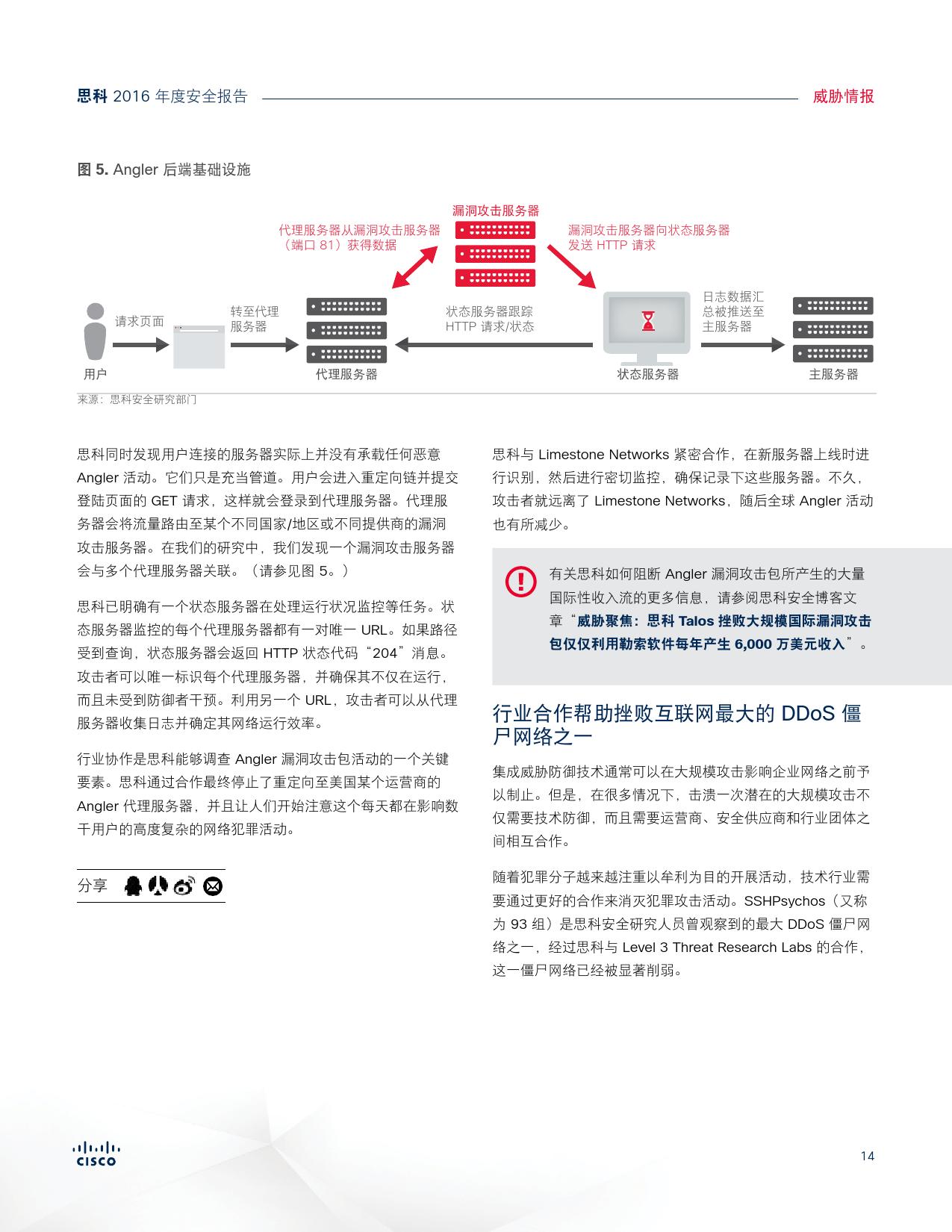 2016年中网络安全报告_000014