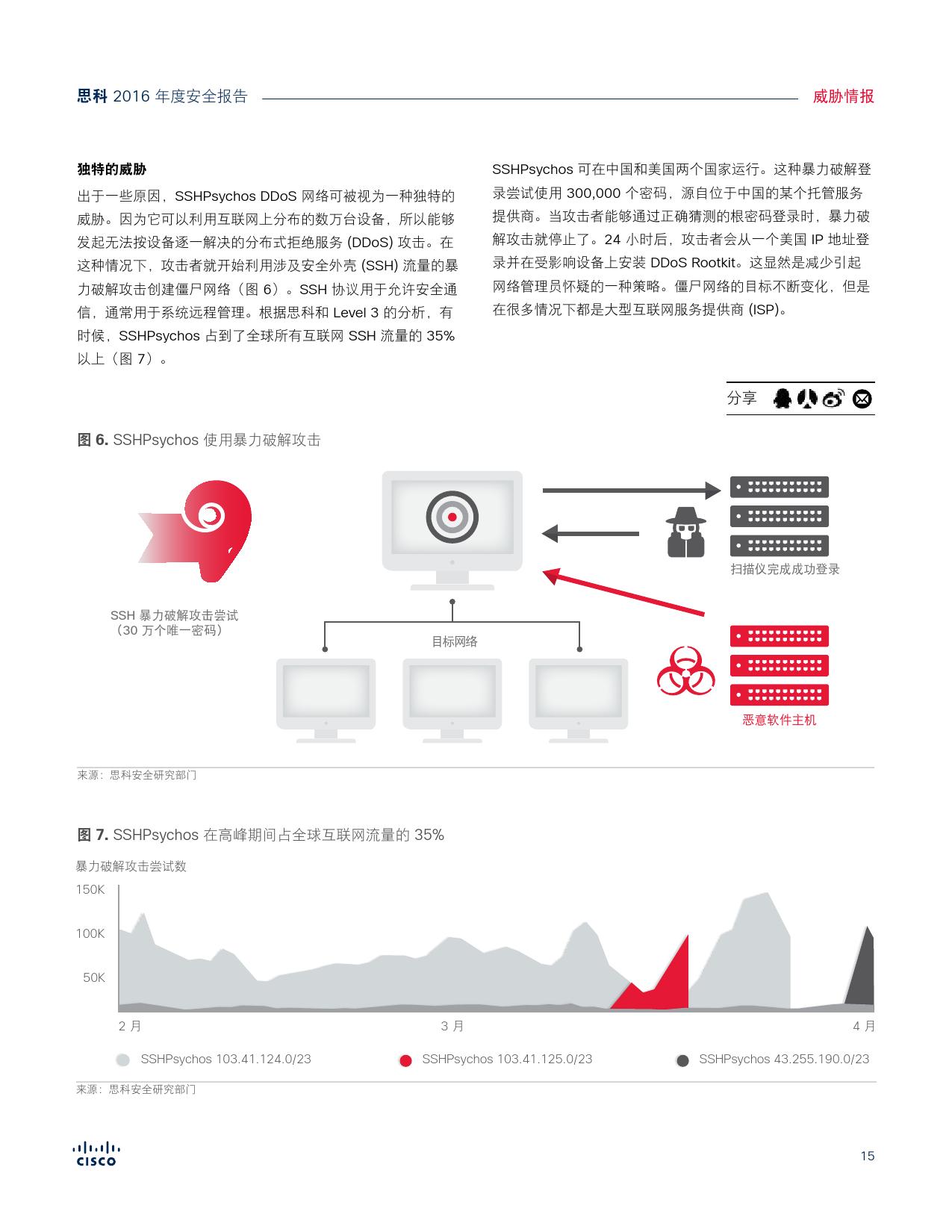 2016年中网络安全报告_000015