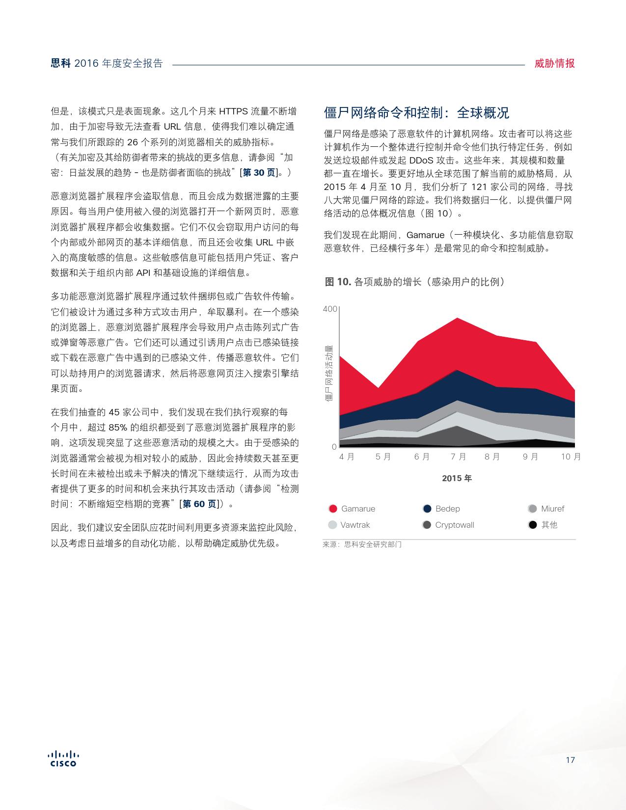 2016年中网络安全报告_000017