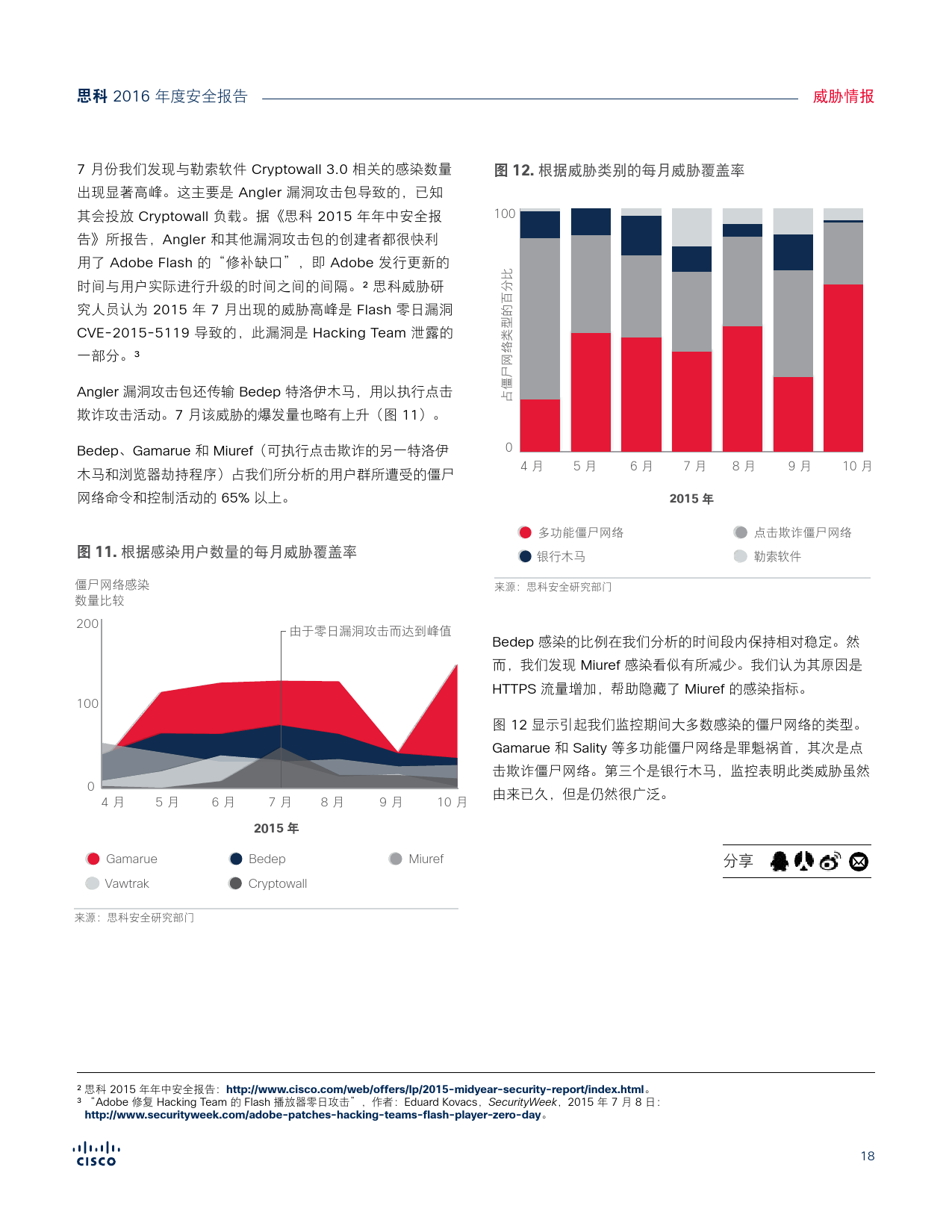 2016年中网络安全报告_000018