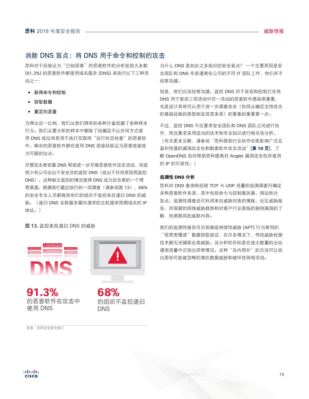 2016年中网络安全报告_000019