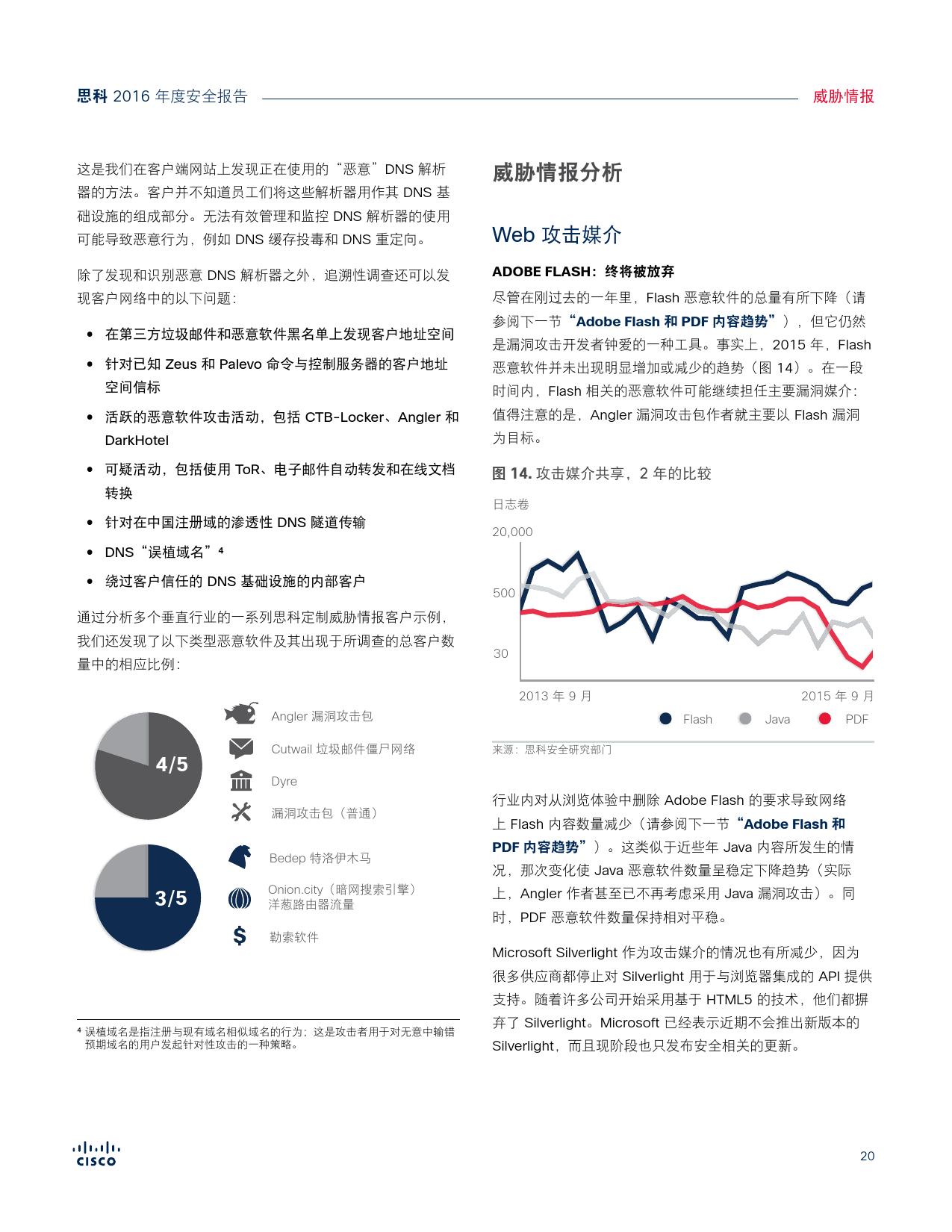 2016年中网络安全报告_000020