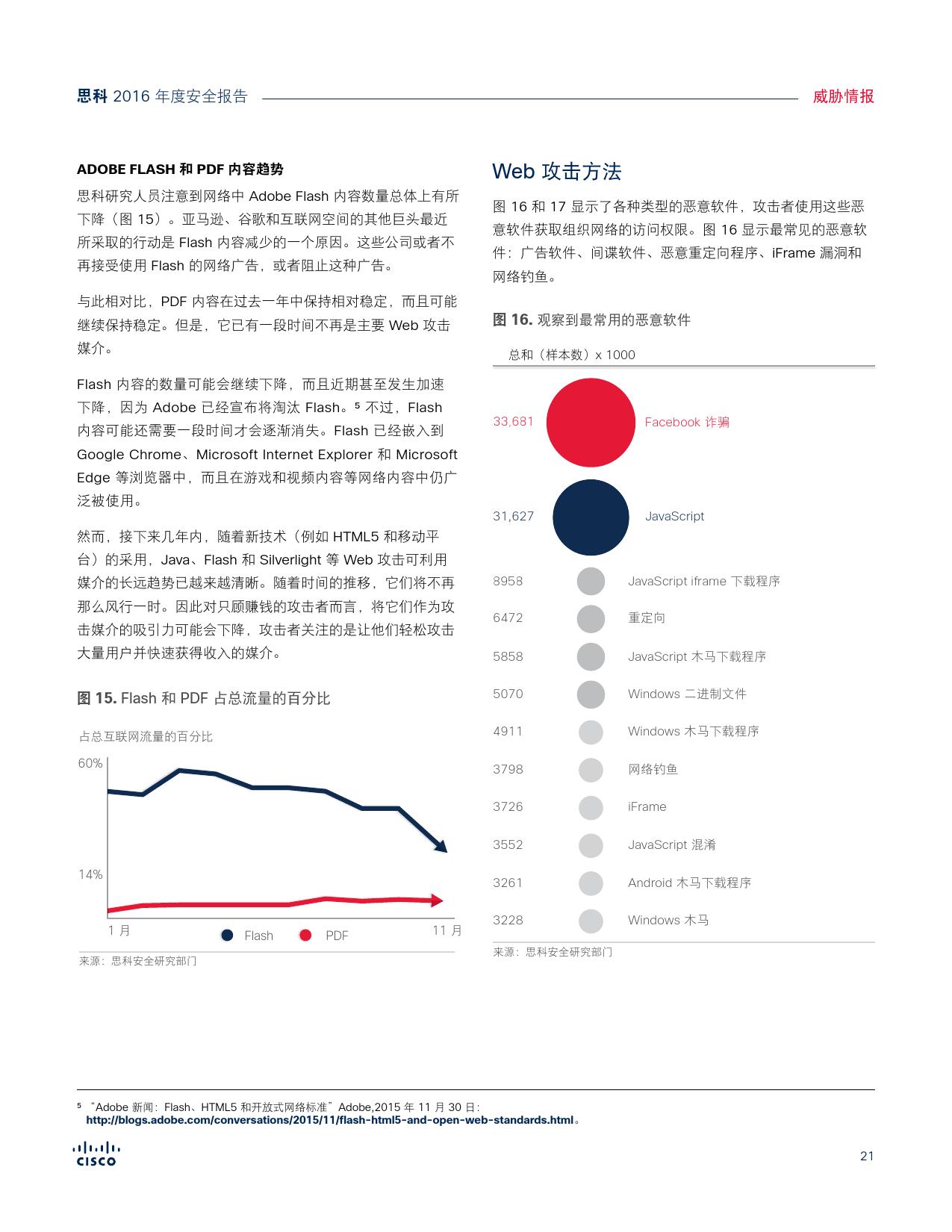 2016年中网络安全报告_000021