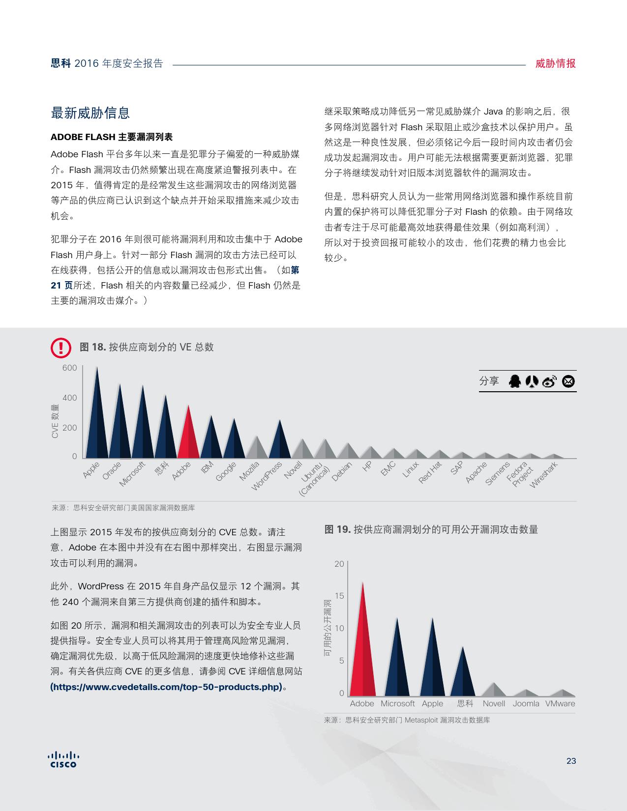 2016年中网络安全报告_000023