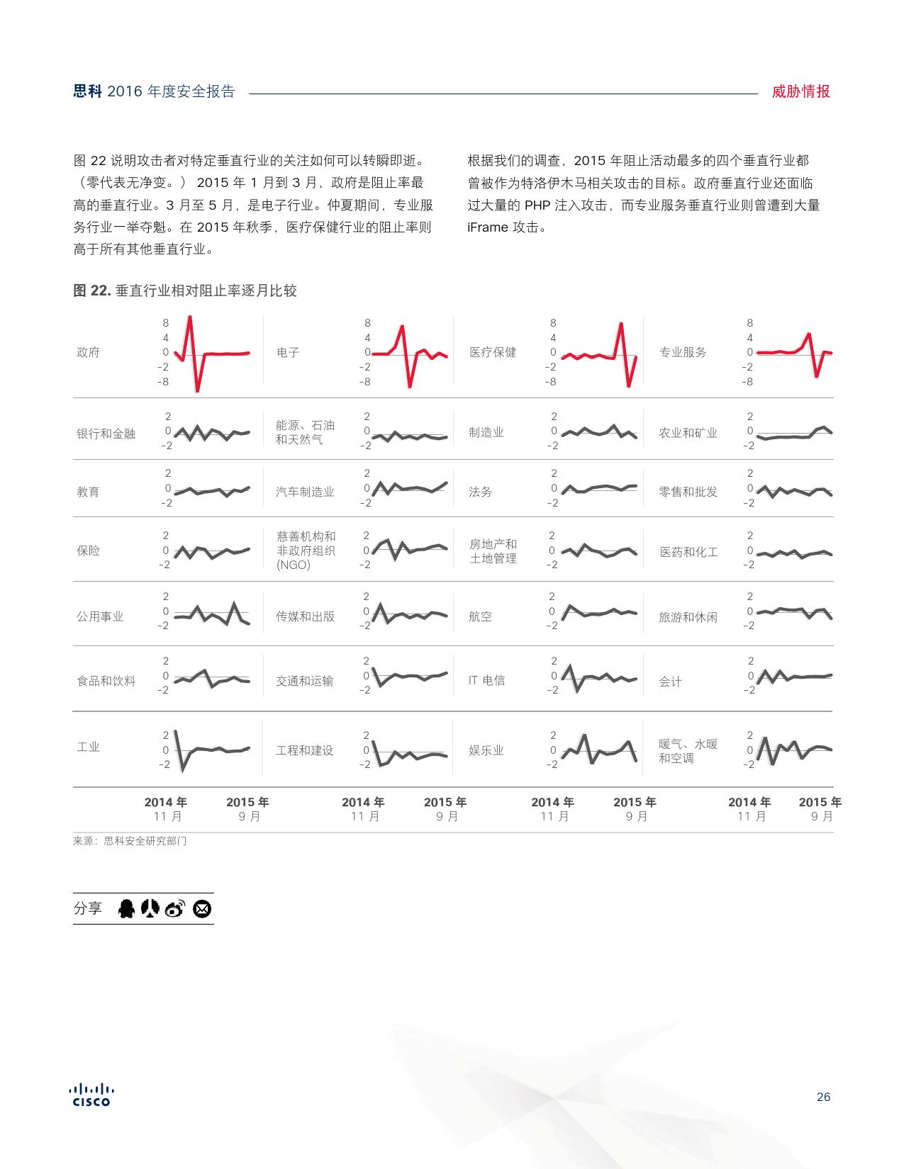 2016年中网络安全报告_000026