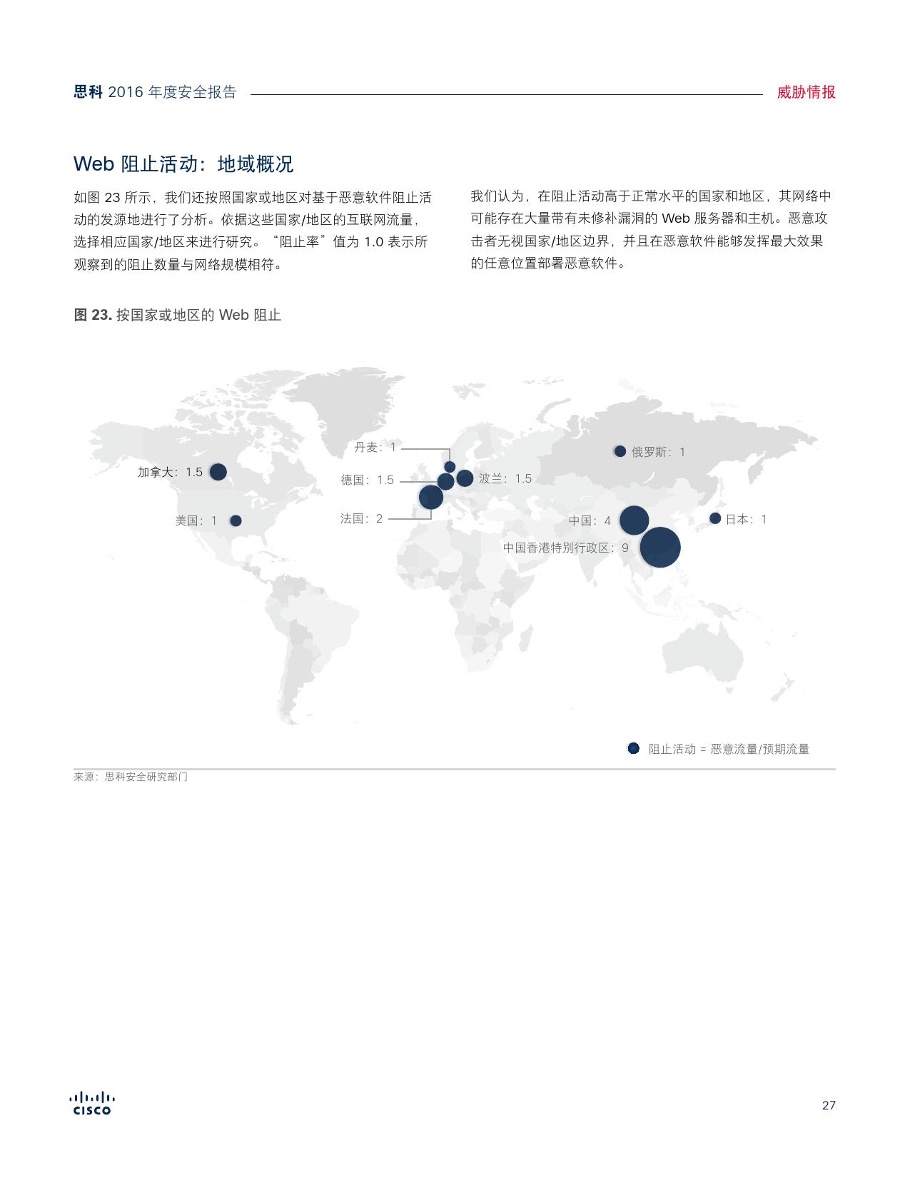 2016年中网络安全报告_000027