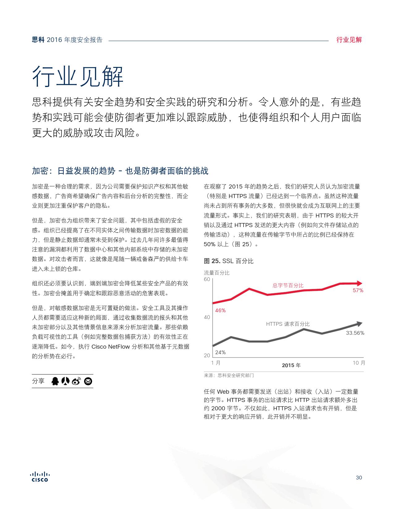 2016年中网络安全报告_000030