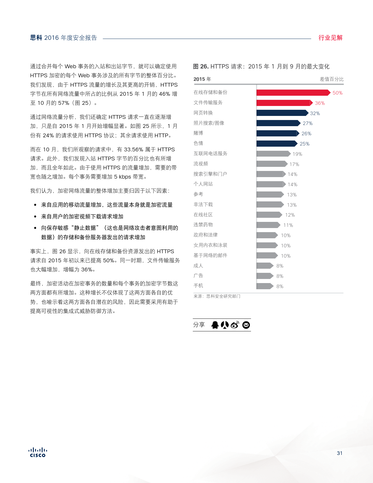 2016年中网络安全报告_000031