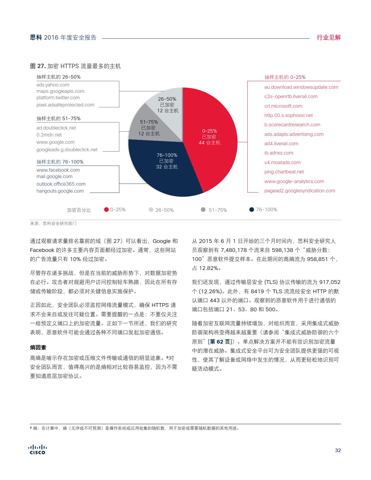 2016年中网络安全报告_000032
