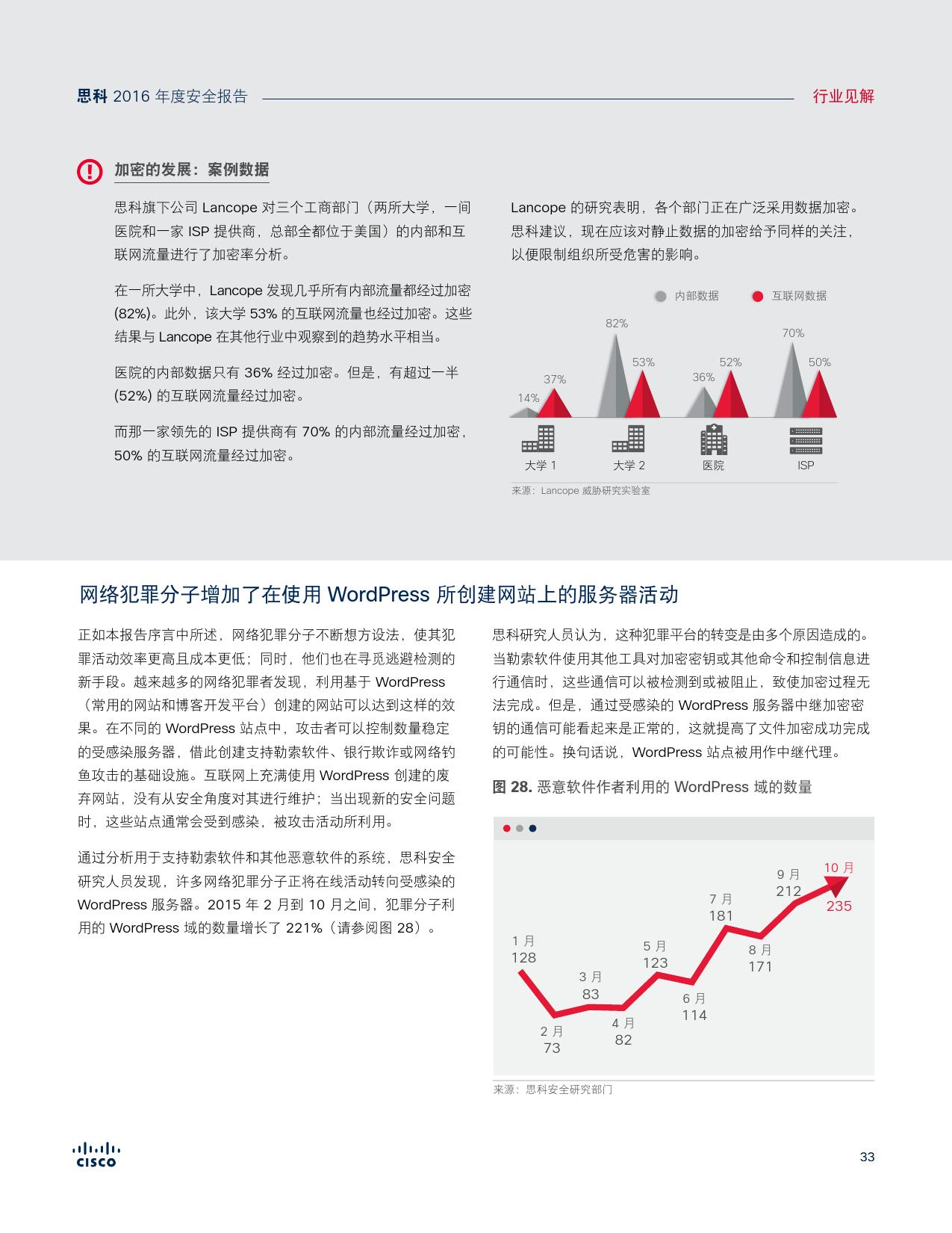 2016年中网络安全报告_000033