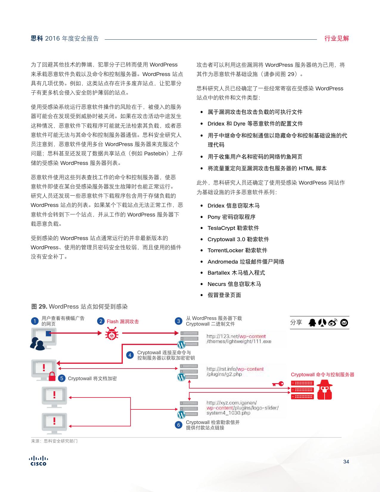 2016年中网络安全报告_000034
